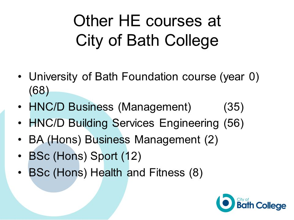 Other HE courses at City of Bath College University of Bath Foundation course (year 0) (68) HNC/D Business (Management)(35) HNC/D Building Services Engineering (56) BA (Hons) Business Management (2) BSc (Hons) Sport (12) BSc (Hons) Health and Fitness (8)
