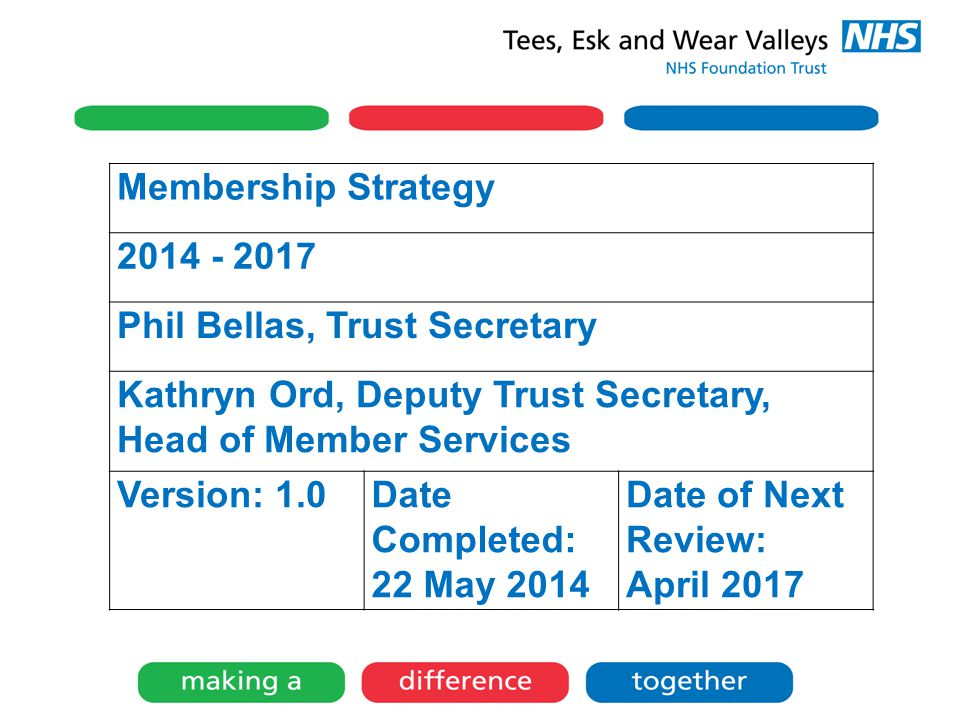 Membership Strategy 2014 - 2017 Phil Bellas, Trust Secretary Kathryn Ord, Deputy Trust Secretary, Head of Member Services Version: 1.0Date Completed: 22 May 2014 Date of Next Review: April 2017
