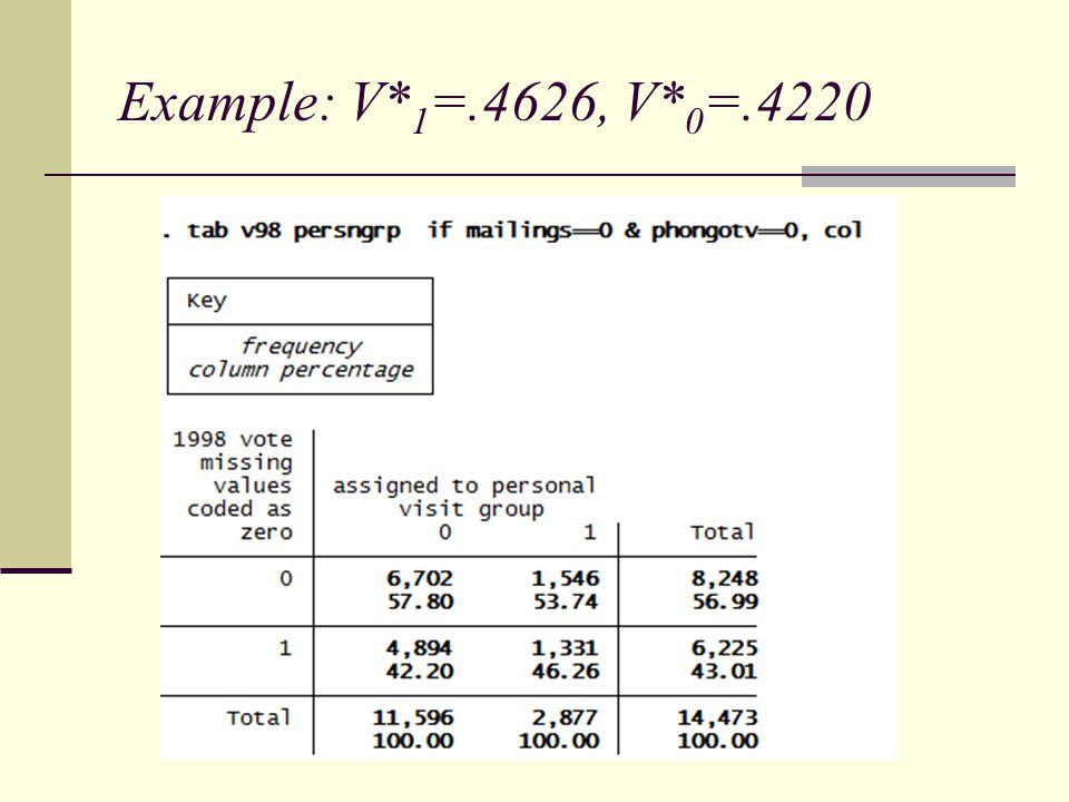 Example: V* 1 =.4626, V* 0 =.4220