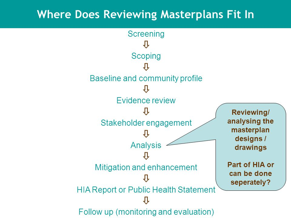 Where Does Reviewing Masterplans Fit In Screening  Scoping  Baseline and community profile  Evidence review  Stakeholder engagement  Analysis  Mitigation and enhancement  HIA Report or Public Health Statement  Follow up (monitoring and evaluation) Reviewing/ analysing the masterplan designs / drawings Part of HIA or can be done seperately