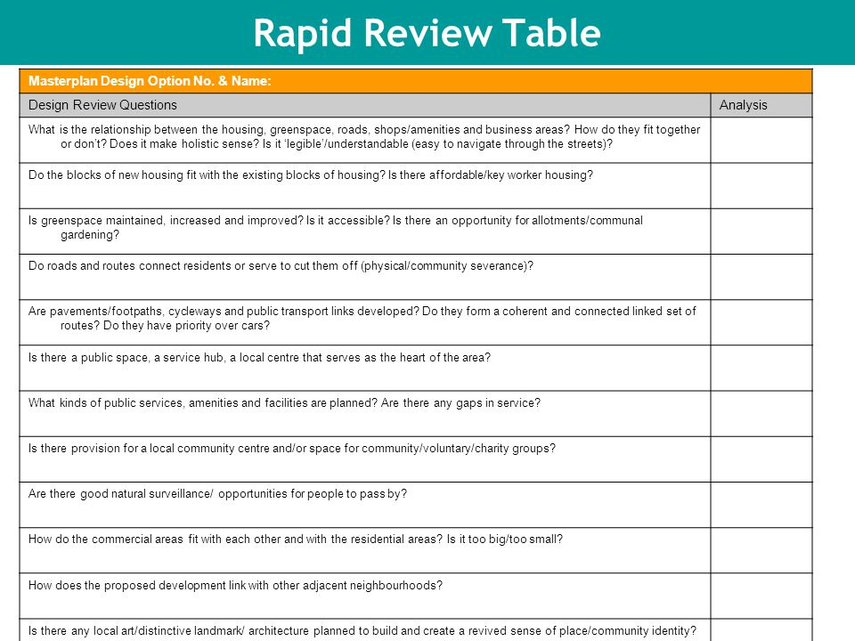 Rapid Review Table Masterplan Design Option No.