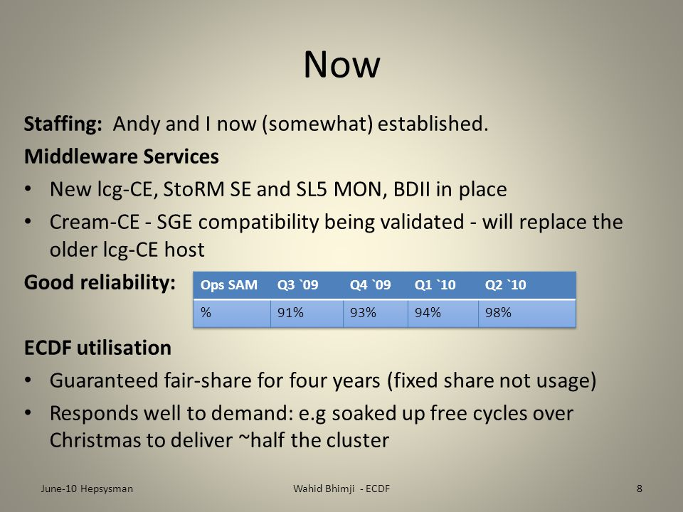 So delivery improved We're still small but Get >100% wall clock time CPU utilization (fairshare of big cluster allows us to get back at busy times the under utilization of quiet ones) June-10 HepsysmanWahid Bhimji - ECDF9