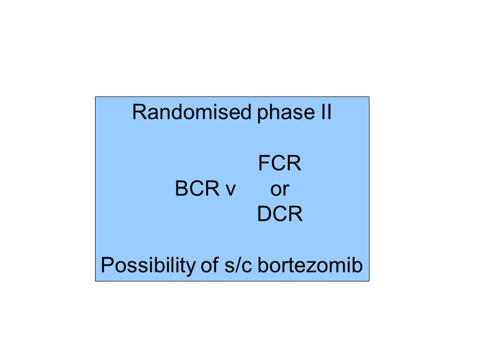 Randomised phase II FCR BCR v or DCR Possibility of s/c bortezomib
