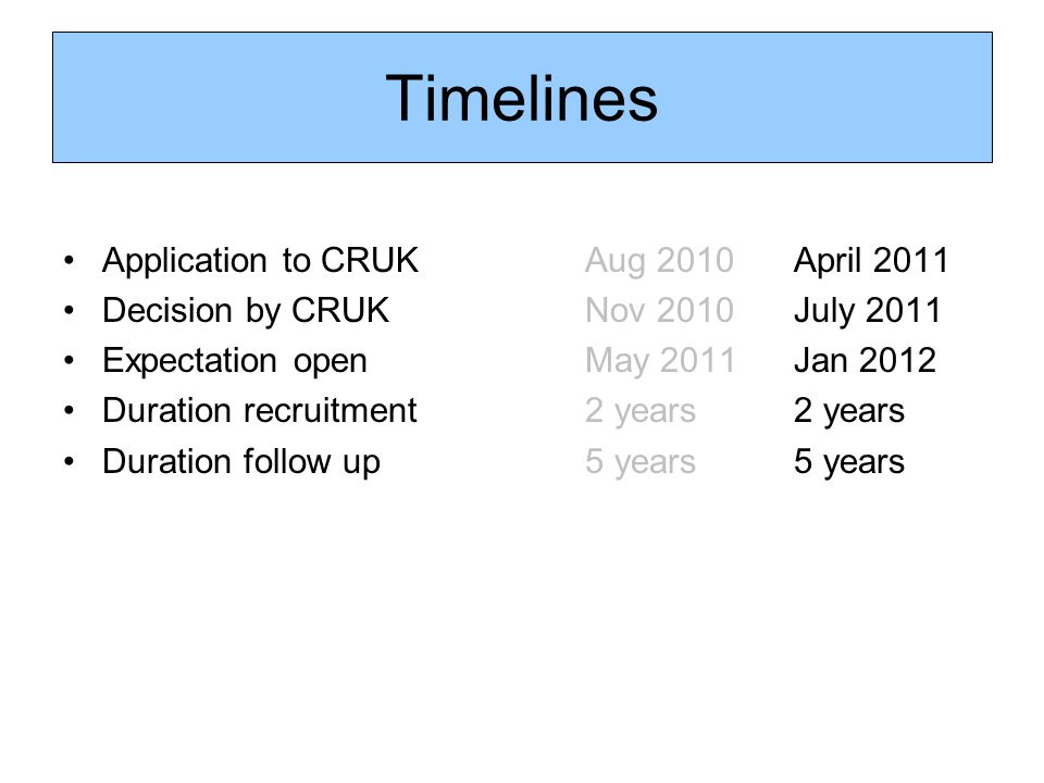Timelines Application to CRUKAug 2010April 2011 Decision by CRUKNov 2010July 2011 Expectation openMay 2011Jan 2012 Duration recruitment2 years2 years