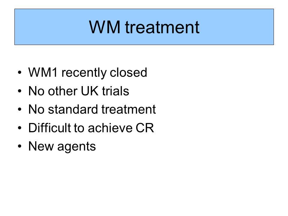 Overactive in WM cells Everolimus Perifosine PI3K/Akt/mTOR cell signalling pathway