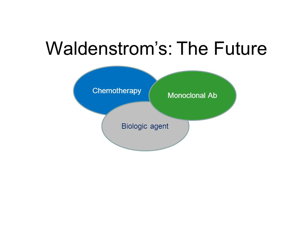 Chemotherapy Biologic agent Monoclonal Ab Waldenstrom's: The Future