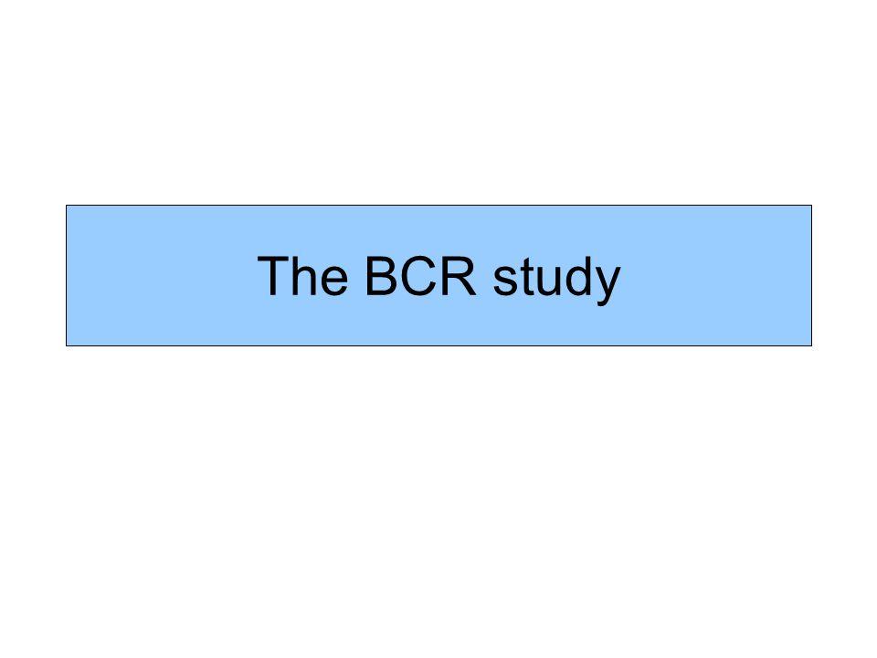 The BCR study
