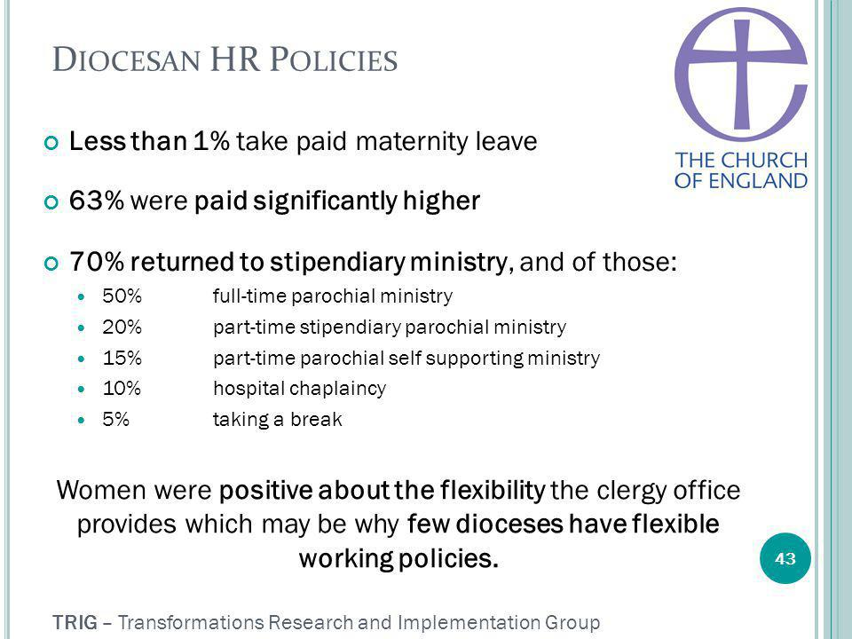 TRIG – Transformations Research and Implementation Group Less than 1% take paid maternity leave 63% were paid significantly higher 70% returned to stipendiary ministry, and of those: 50% full-time parochial ministry 20% part-time stipendiary parochial ministry 15% part-time parochial self supporting ministry 10% hospital chaplaincy 5%taking a break 43 Women were positive about the flexibility the clergy office provides which may be why few dioceses have flexible working policies.