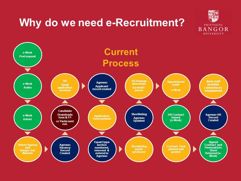 Why do we need e-Recruitment.