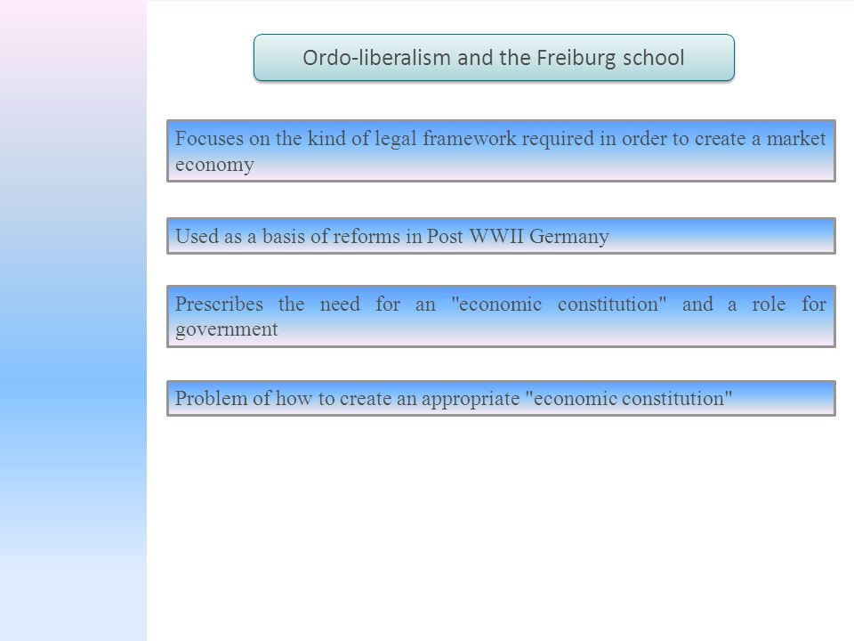 Ordo-liberalism and the Freiburg school Problem of how to create an appropriate economic constitution Focuses on the kind of legal framework required in order to create a market economy Used as a basis of reforms in Post WWII Germany Prescribes the need for an economic constitution and a role for government