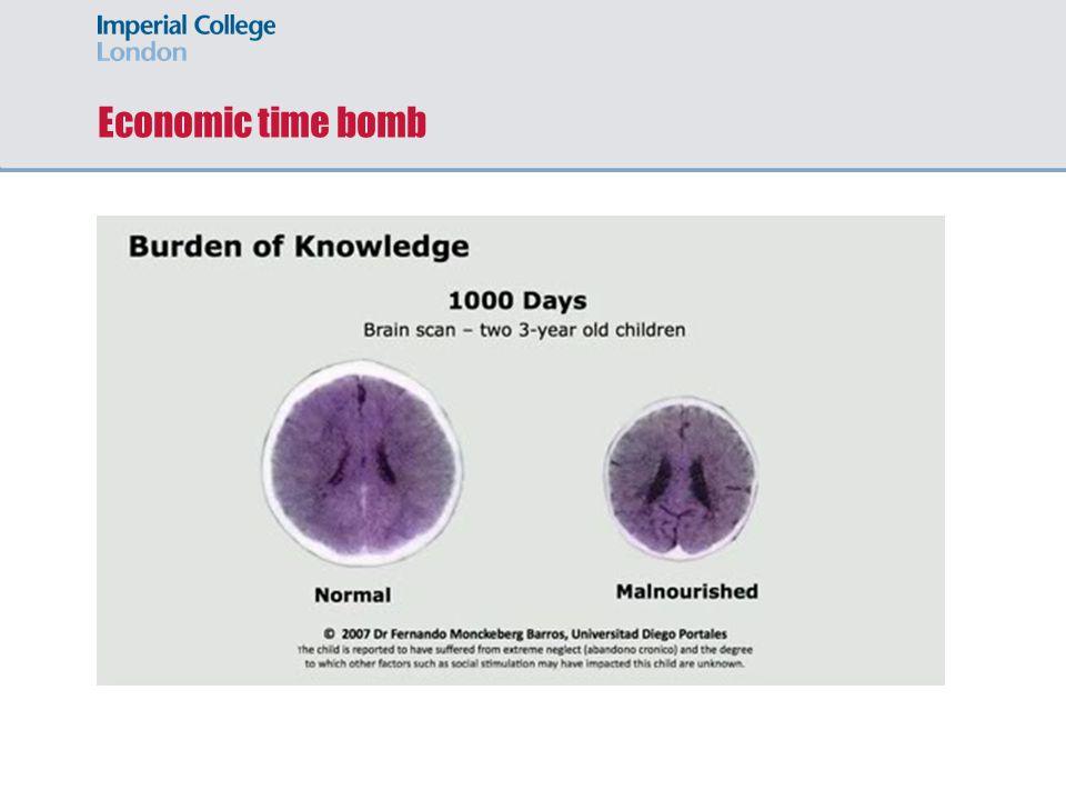 Economic time bomb