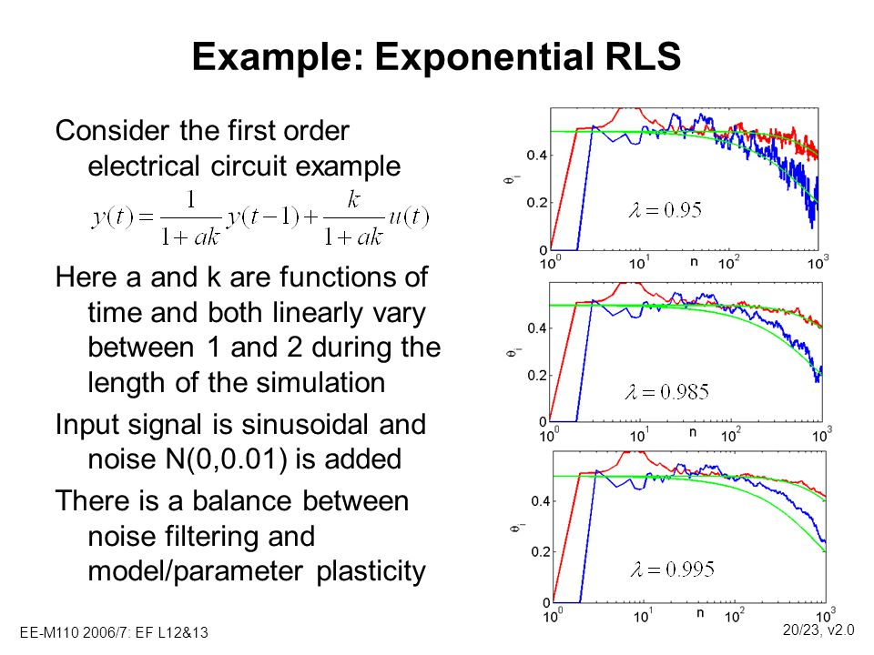 EE-M110 2006/7: EF L12&13 20/23, v2.0 Example: Exponential RLS Consider the first order electrical circuit example Here a and k are functions of time