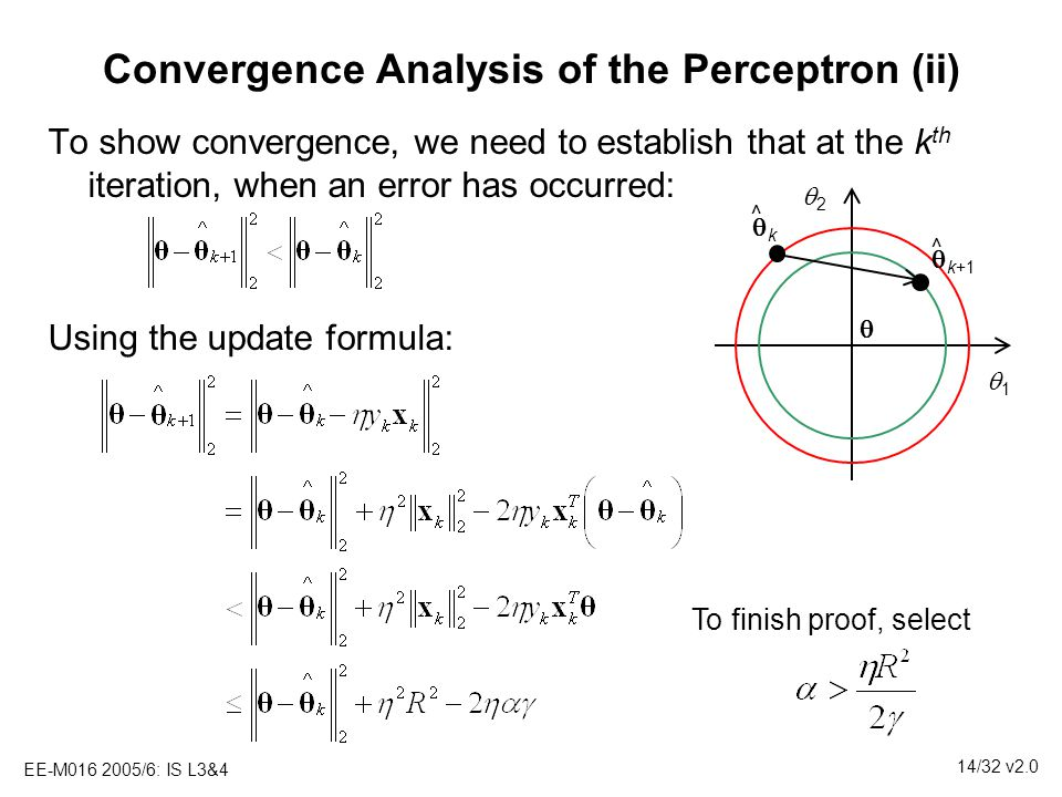 EE-M016 2005/6: IS L3&4 14/32 v2.0 Convergence Analysis of the Perceptron (ii) To show convergence, we need to establish that at the k th iteration, w