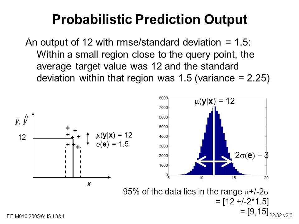 EE-M016 2005/6: IS L3&4 22/32 v2.0 An output of 12 with rmse/standard deviation = 1.5: Within a small region close to the query point, the average tar