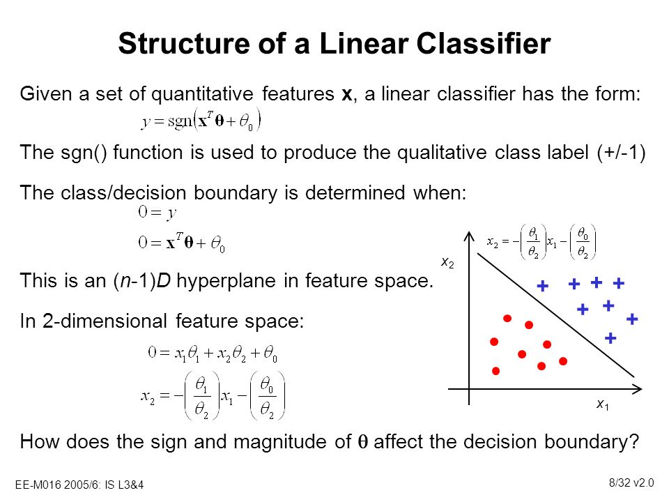 EE-M016 2005/6: IS L3&4 19/32 v2.0 Classification Summary Classification is the task of assigning an object, described by a feature vector, to one of a set of mutually exclusive groups A linear classifier has a linear decision boundary The perceptron training algorithm is guaranteed to converge in a finite time when the data set is linearly separable The final boundary is determined by the initial values and the order of presentation of the data