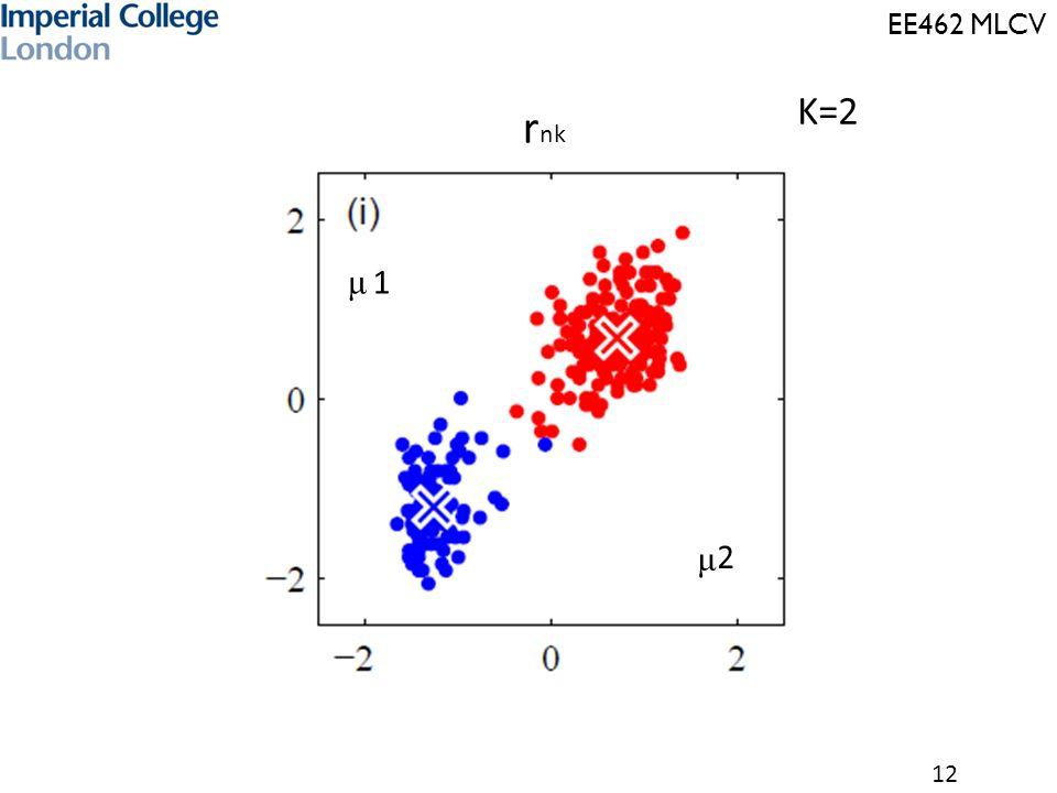 EE462 MLCV 12 K=2 μ 1 μ 2 r nk