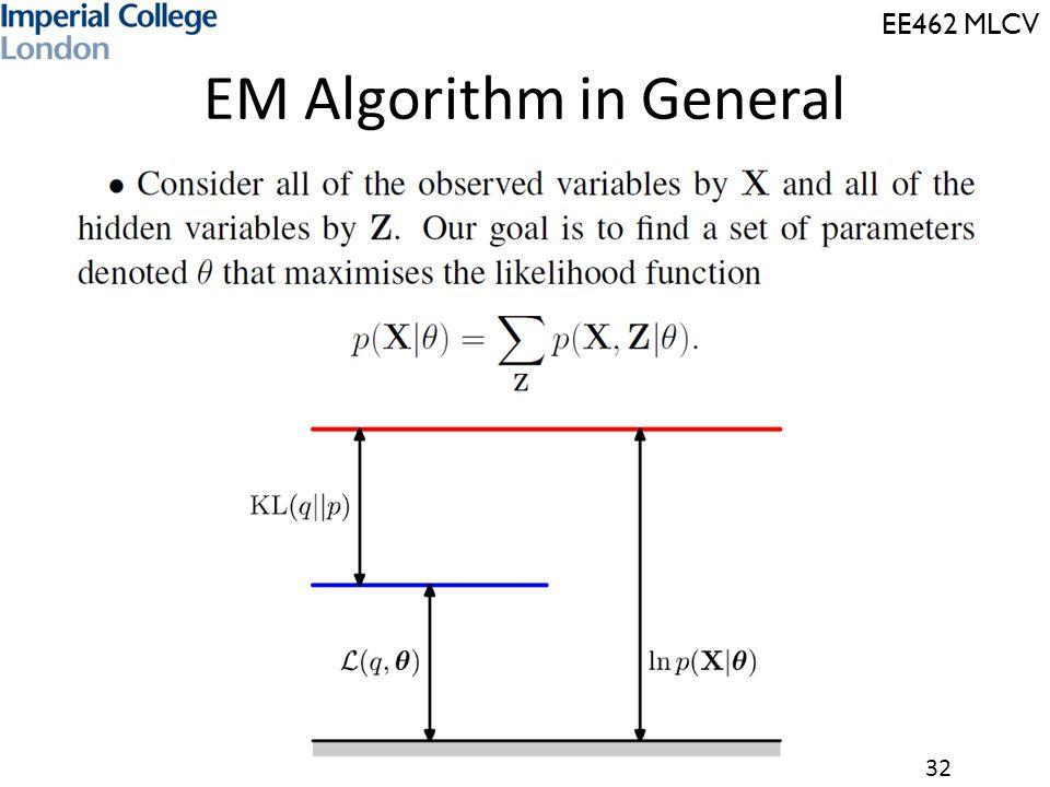 EE462 MLCV 32 EM Algorithm in General