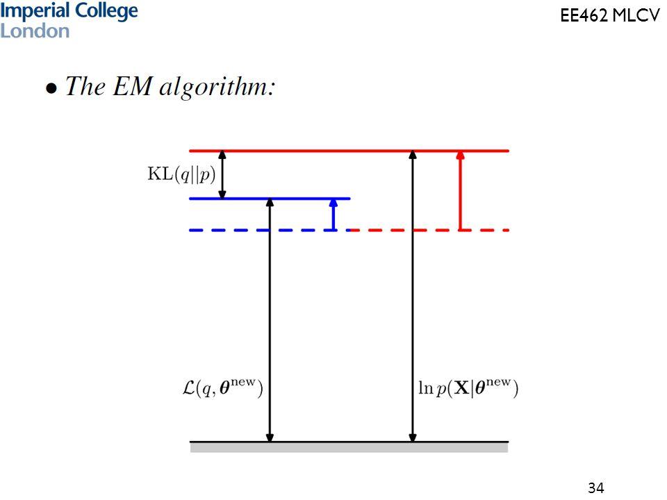 EE462 MLCV 34