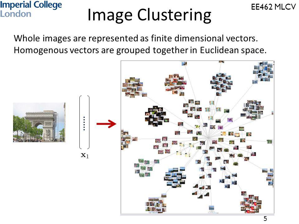 EE462 MLCV 16 Mixture of Gaussians