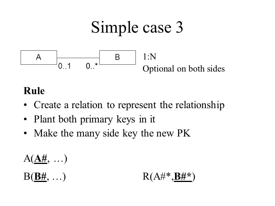 Simple Case 2 - comments The existence of a tuple in the intersection relation is the relationship instance The key is joint because a student can only take a module once –SID as PK would let a student do only 1 module –CODE as PK would let a module have only 1 student