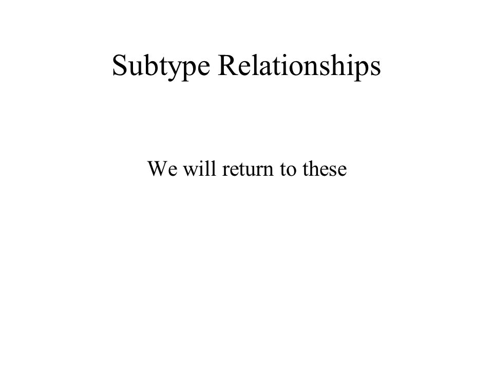 Translation Summary (for now) Entities become relations Some relationships become relations 1..* is hard –i.e. most mandatory participation It is not