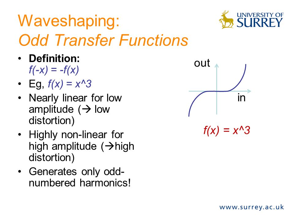 Waveshaping: Linear Transfer Functions Eg, f(x) = 0.5x Reduces amplitude by half.
