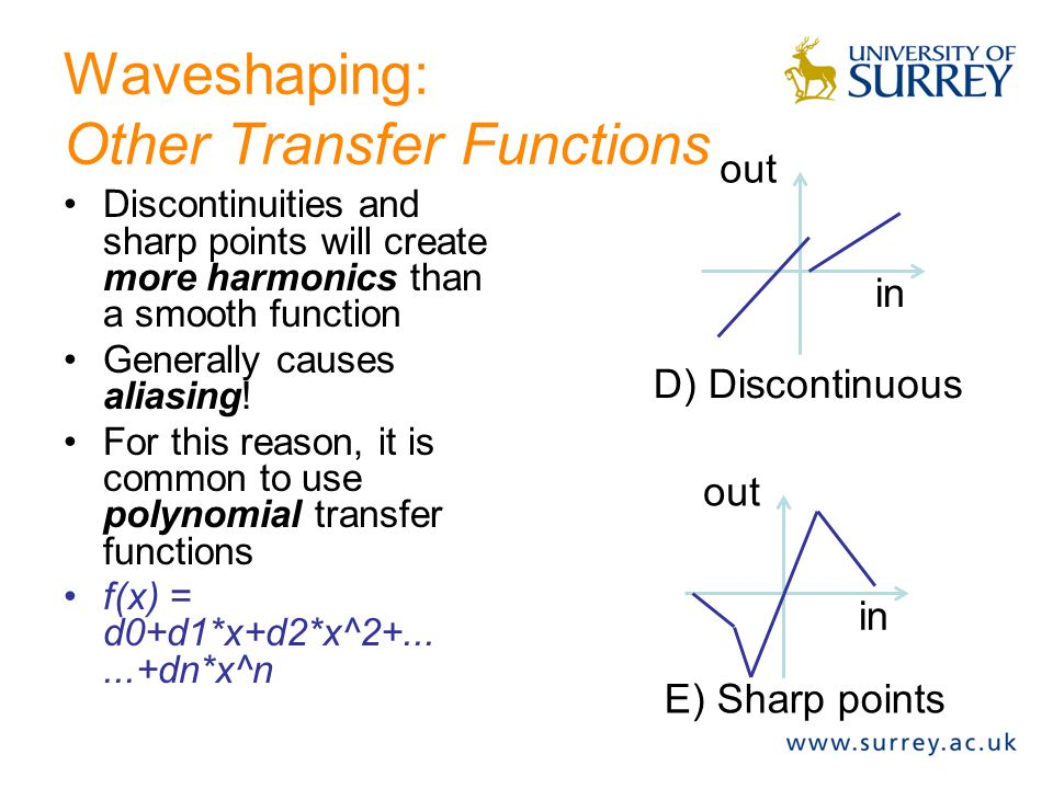 Waveshaping: Even Transfer Functions Definition: f(-x) = f(x) Eg.