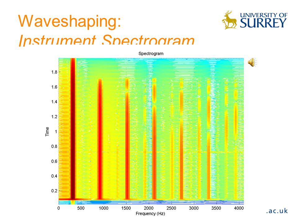 Waveshaping: Instrument Transfer Function