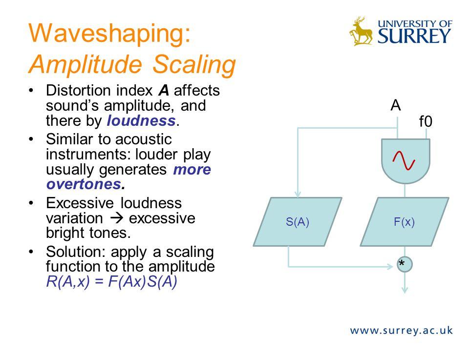 Waveshaping: Instrument Spectrogram