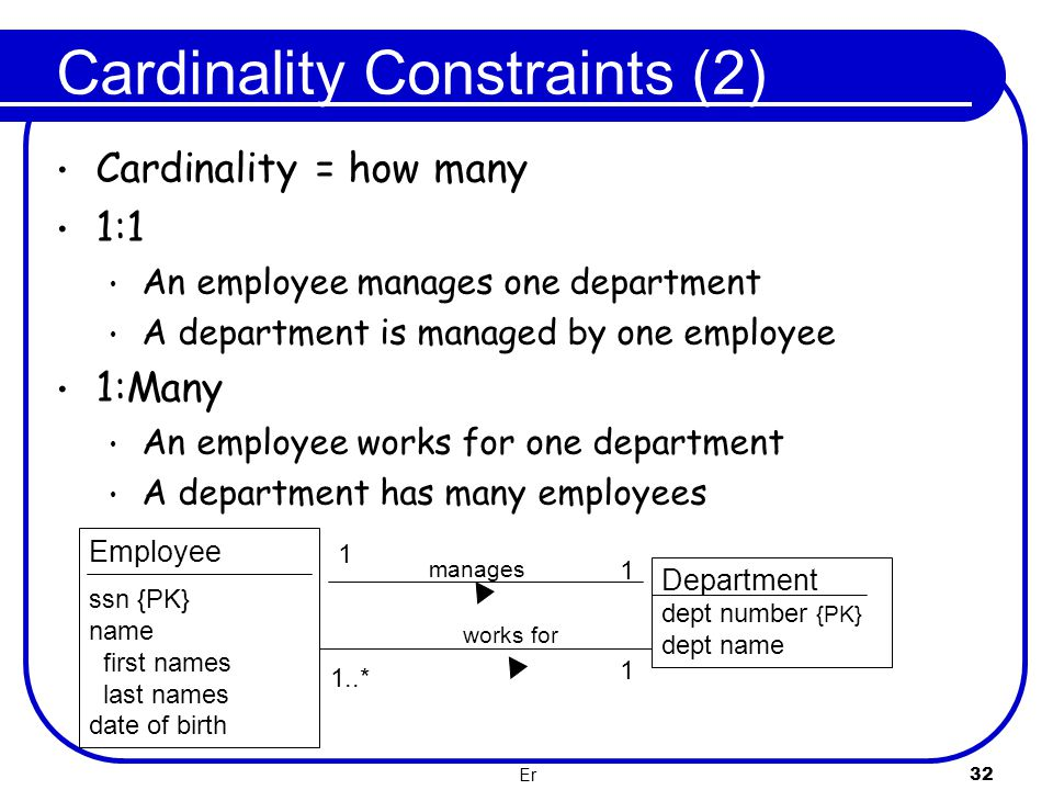 Er 32 Cardinality Constraints (2) Cardinality = how many 1:1 An employee manages one department A department is managed by one employee 1:Many An empl
