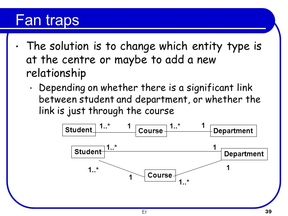 Er 39 Fan traps The solution is to change which entity type is at the centre or maybe to add a new relationship Depending on whether there is a signif