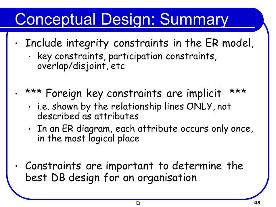 Er 48 Conceptual Design: Summary Include integrity constraints in the ER model, key constraints, participation constraints, overlap/disjoint, etc ***