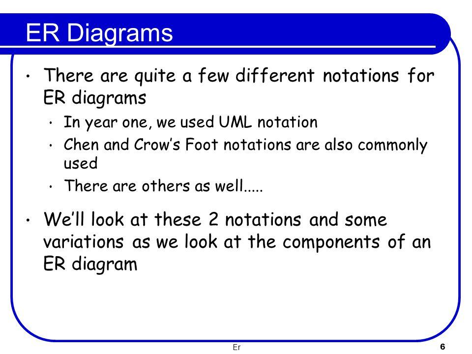 Er 7 No RDBMS design decisions.