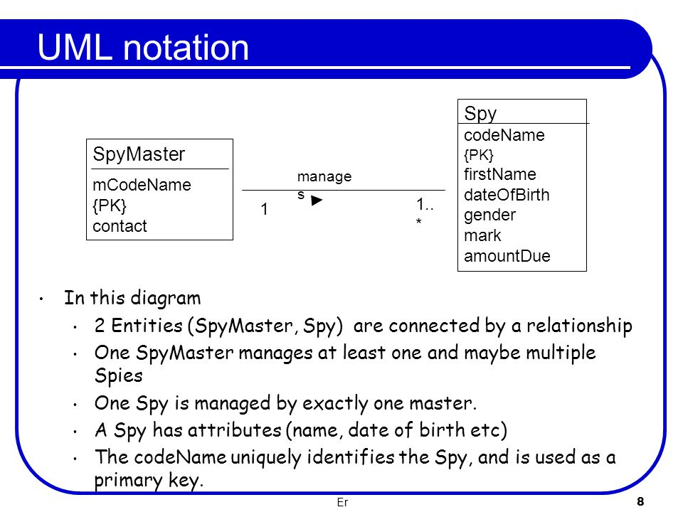 Er 8 UML notation In this diagram 2 Entities (SpyMaster, Spy) are connected by a relationship One SpyMaster manages at least one and maybe multiple Sp