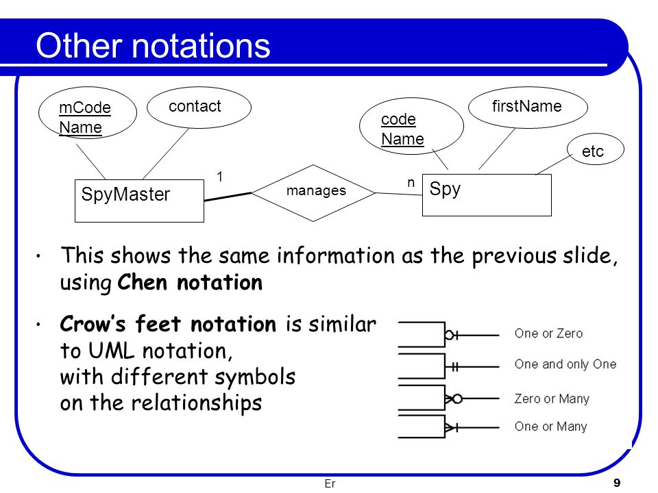 Er 10 Example ER Diagram for a Company database A company has several departments.