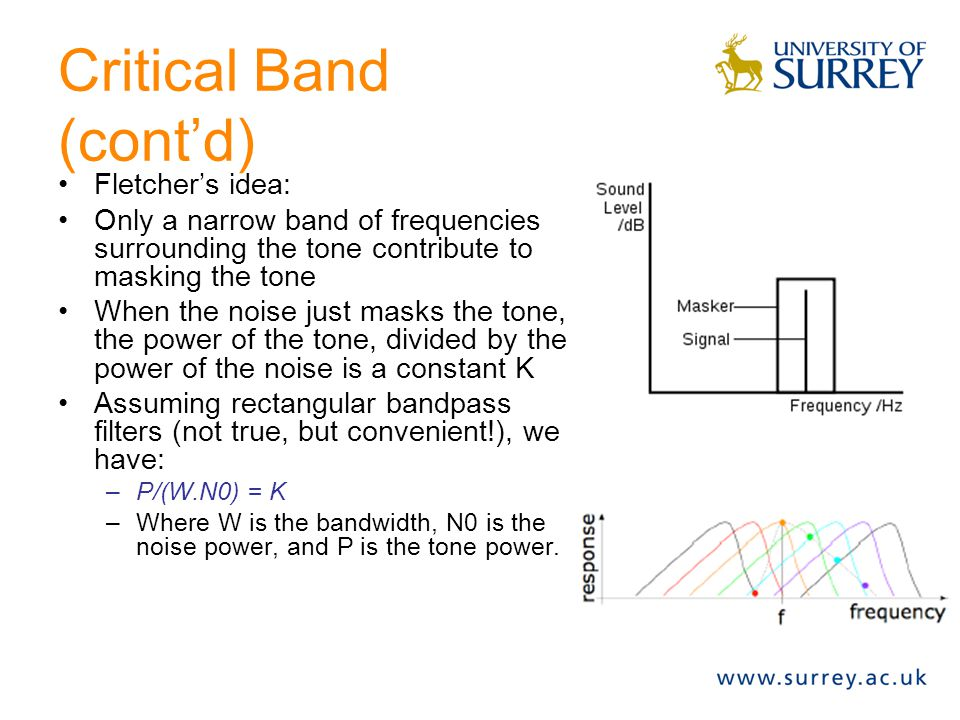 Critical Band (cont'd) Fletcher's idea: Only a narrow band of frequencies surrounding the tone contribute to masking the tone When the noise just mask