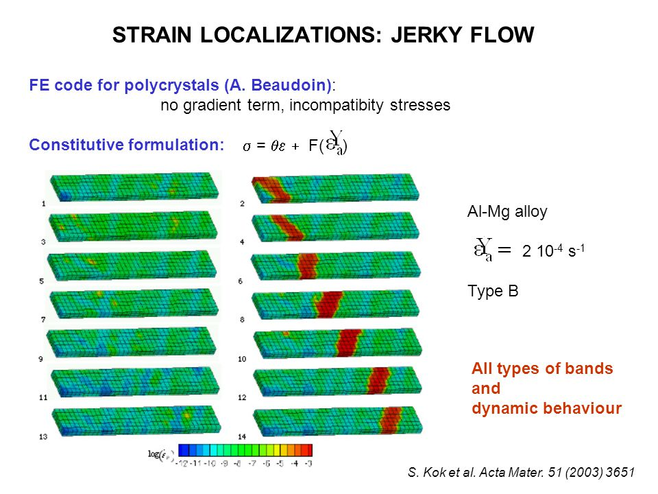 STRAIN LOCALIZATIONS: JERKY FLOW FE code for polycrystals (A. Beaudoin): no gradient term, incompatibity stresses Constitutive formulation: Al-Mg allo