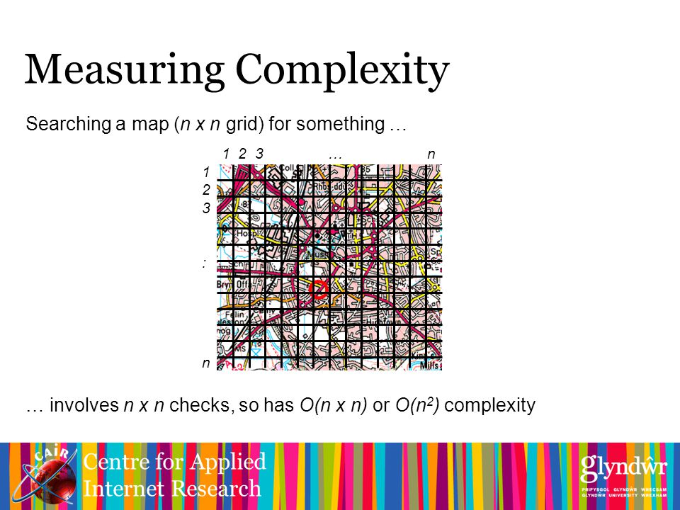 Centre for Applied Internet Research Measuring Complexity Searching a map (n x n grid) for something … … involves n x n checks, so has O(n x n) or O(n 2 ) complexity 1 2 3 … n 123:n123:n