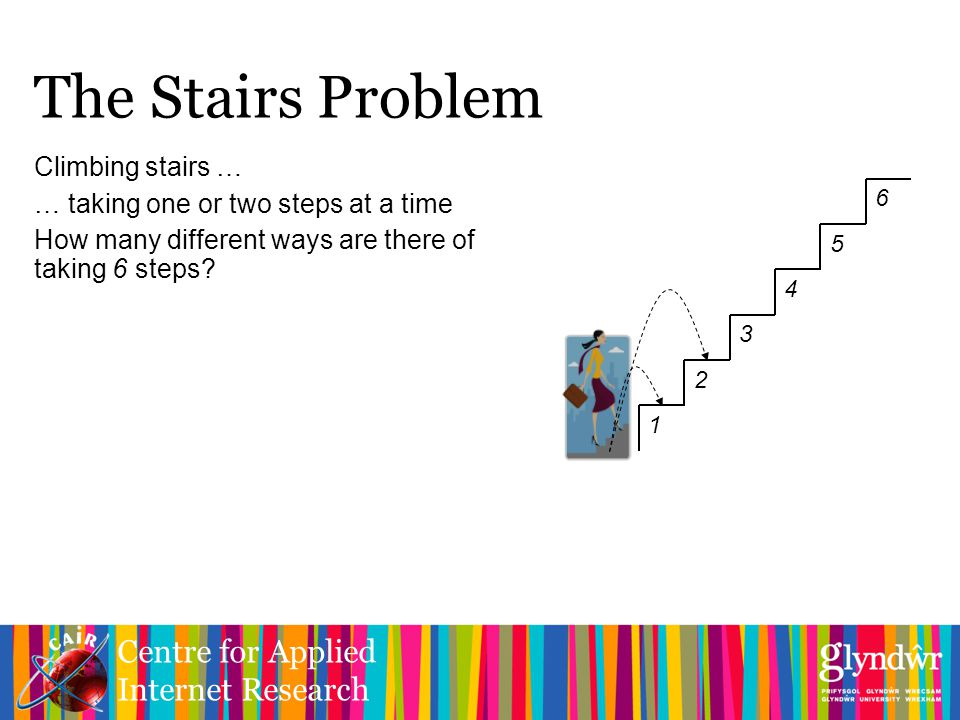 Centre for Applied Internet Research Climbing stairs … … taking one or two steps at a time How many different ways are there of taking 6 steps.
