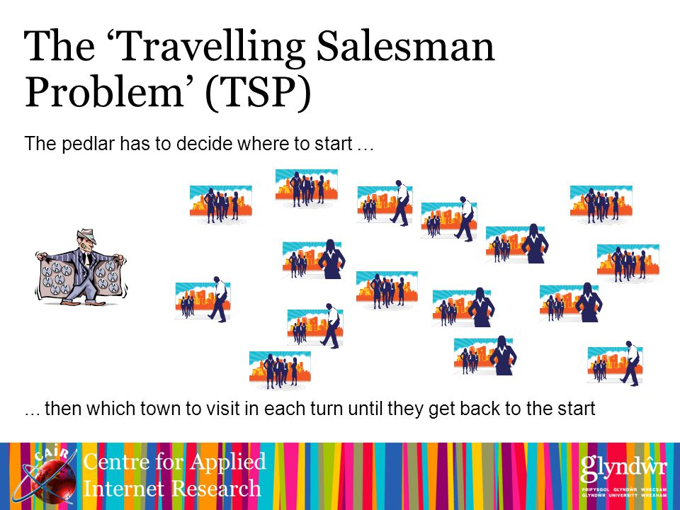 Centre for Applied Internet Research The 'Travelling Salesman Problem' (TSP) The pedlar has to decide where to start …...
