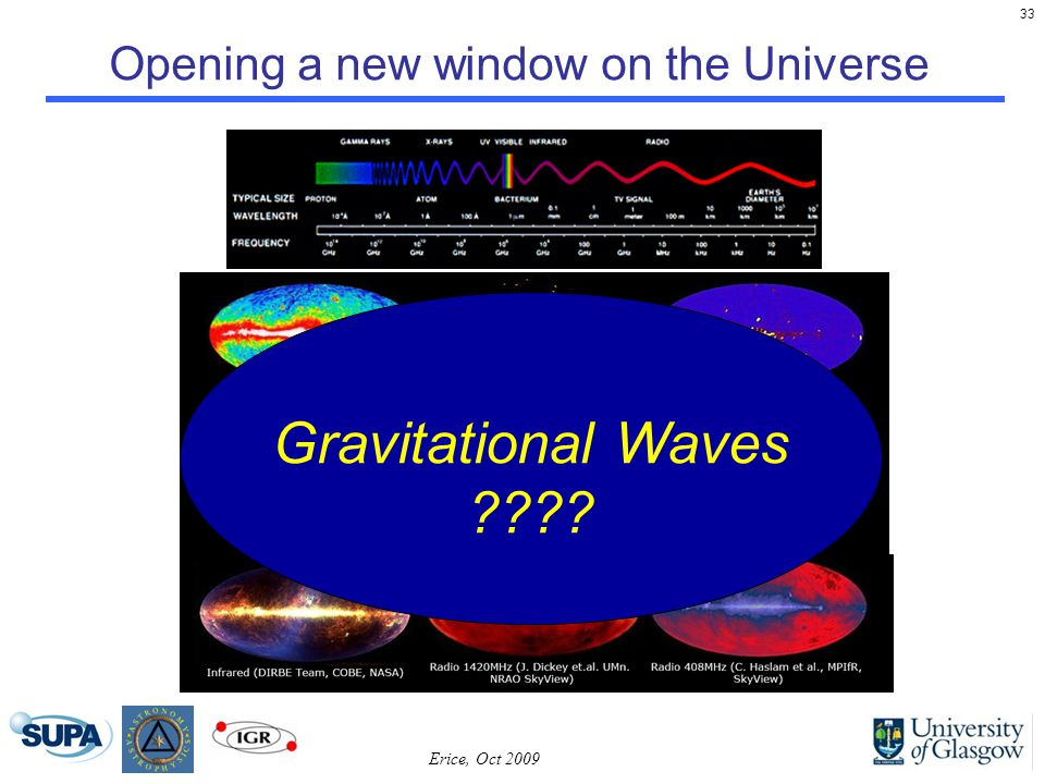 33 Gravitational Waves Opening a new window on the Universe Erice, Oct 2009