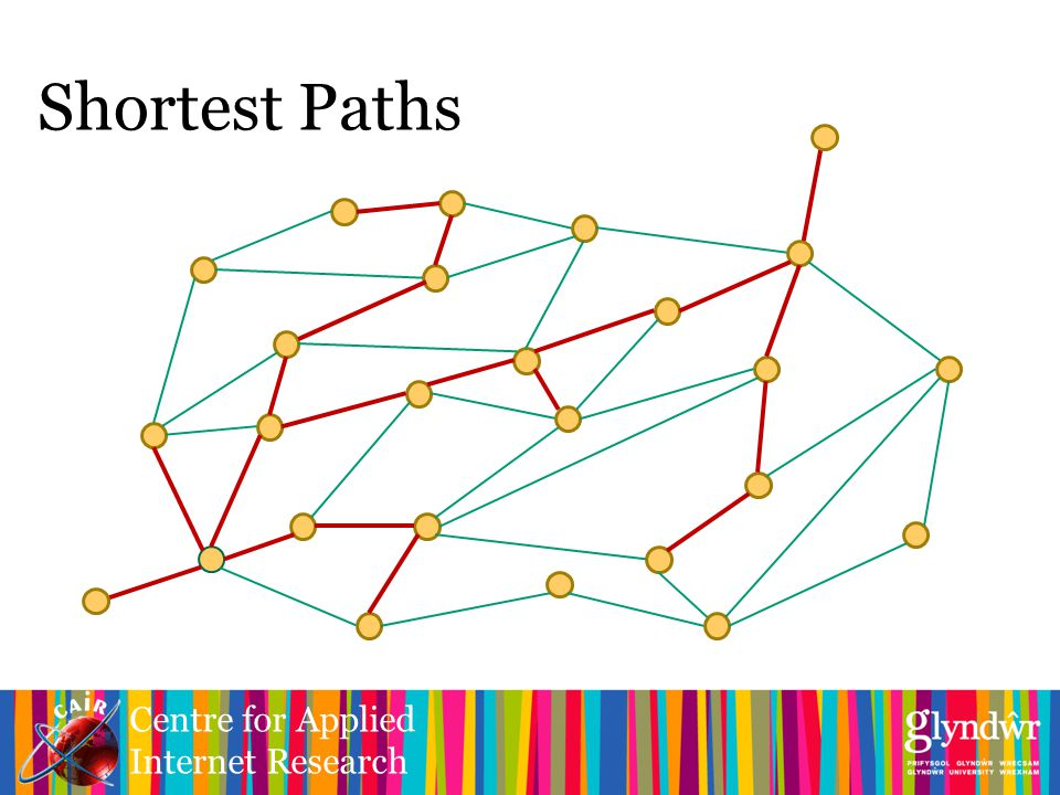 Centre for Applied Internet Research Shortest Paths