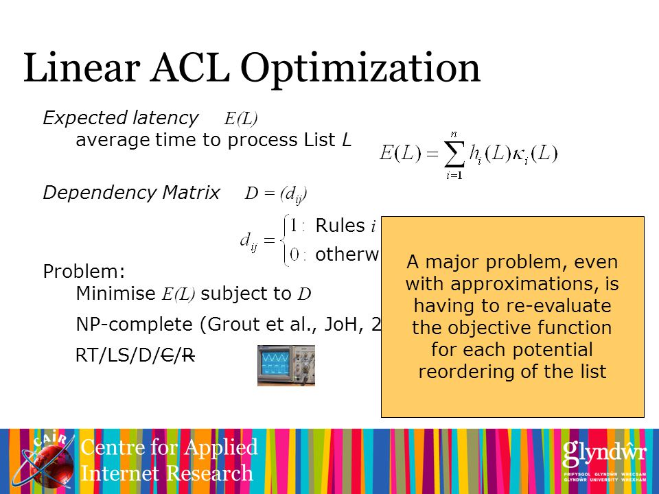 Centre for Applied Internet Research Linear ACL Optimization Expected latency E(L) average time to process List L Dependency Matrix D = (d ij ) Problem: Minimise E(L) subject to D NP-complete (Grout et al., JoH, 2005) RT/LS/D/C/R Rules i and j are dependent otherwise A major problem, even with approximations, is having to re-evaluate the objective function for each potential reordering of the list