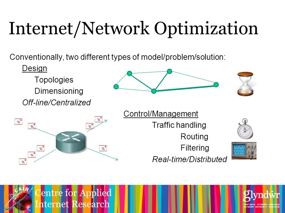 Centre for Applied Internet Research Conventionally, two different types of model/problem/solution: Design Topologies Dimensioning Off-line/Centralized Control/Management Traffic handling Routing Filtering Real-time/Distributed Internet/Network Optimization        