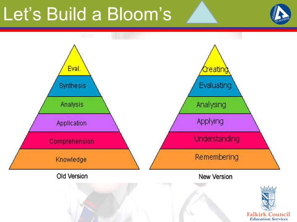 Let's Build a Bloom's