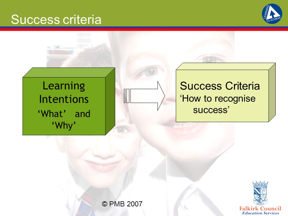 © PMB 2007 Success Criteria 'How to recognise success' Learning Intentions 'What' and 'Why' Success criteria