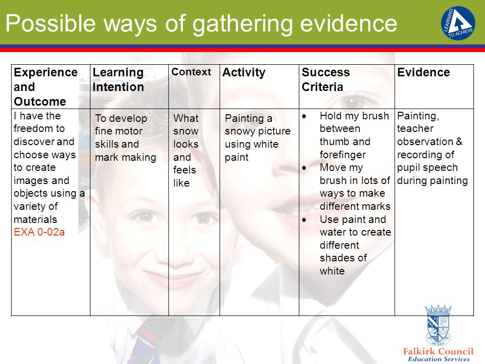 Possible ways of gathering evidence Experience and Outcome Learning Intention Context ActivitySuccess Criteria Evidence I have the freedom to discover