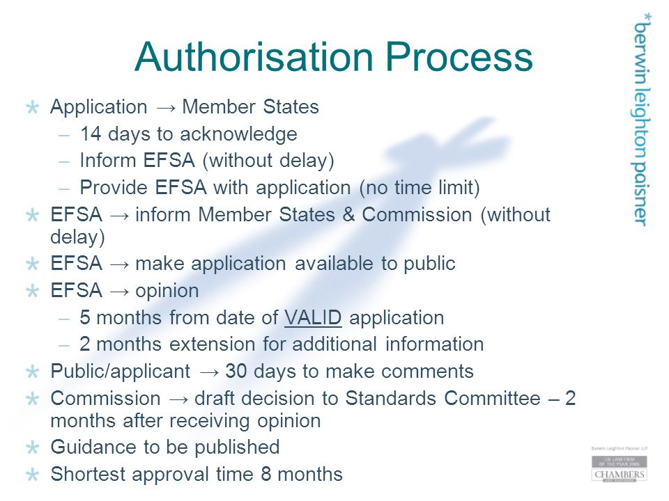 Authorisation Process Application → Member States –14 days to acknowledge –Inform EFSA (without delay) –Provide EFSA with application (no time limit) EFSA → inform Member States & Commission (without delay) EFSA → make application available to public EFSA → opinion –5 months from date of VALID application –2 months extension for additional information Public/applicant → 30 days to make comments Commission → draft decision to Standards Committee – 2 months after receiving opinion Guidance to be published Shortest approval time 8 months