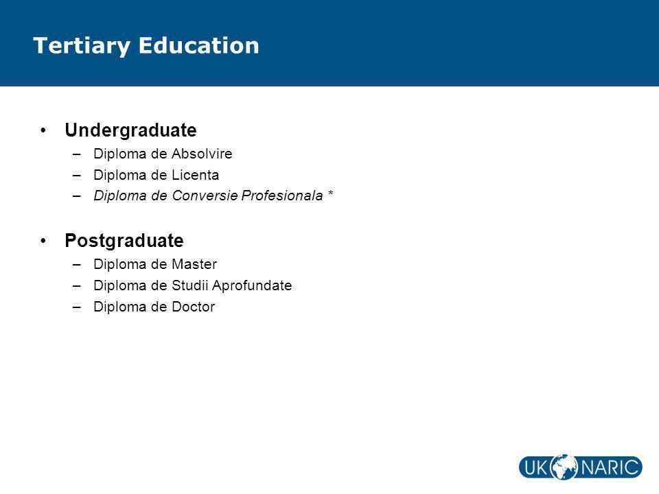 Tertiary Education Undergraduate –Diploma de Absolvire –Diploma de Licenta –Diploma de Conversie Profesionala * Postgraduate –Diploma de Master –Diplo
