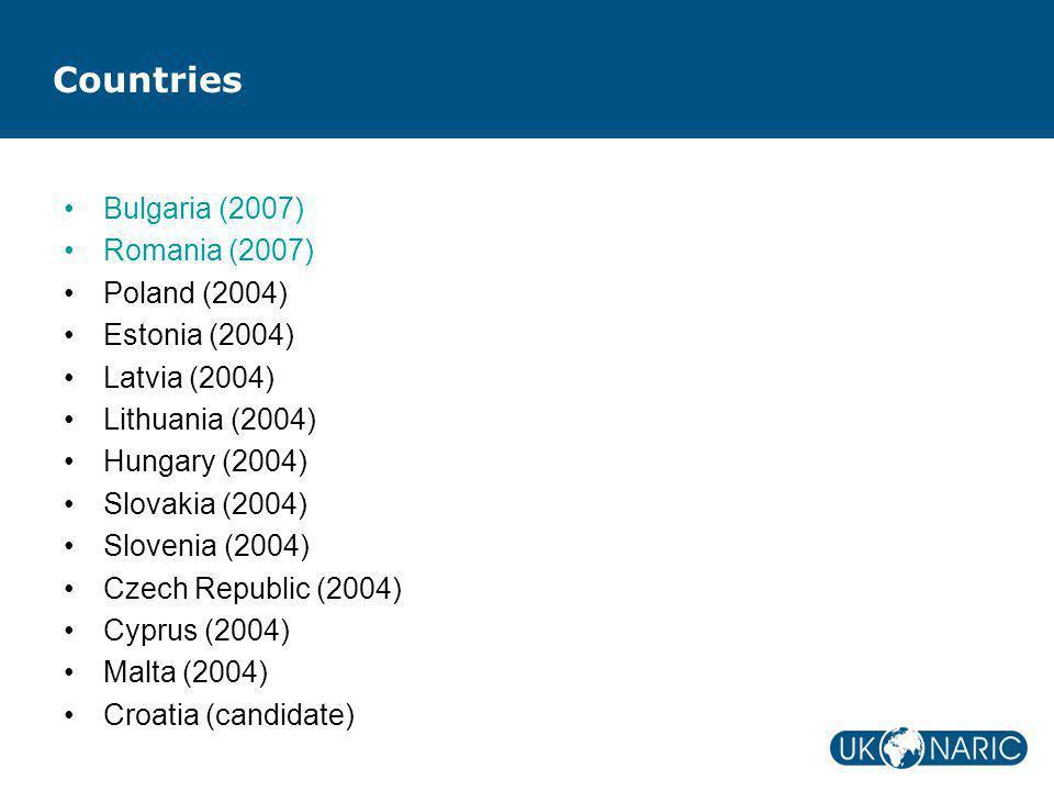 Countries Bulgaria (2007) Romania (2007) Poland (2004) Estonia (2004) Latvia (2004) Lithuania (2004) Hungary (2004) Slovakia (2004) Slovenia (2004) Cz